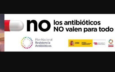 Cuando hay que tomar antibióticos y cuándo no
