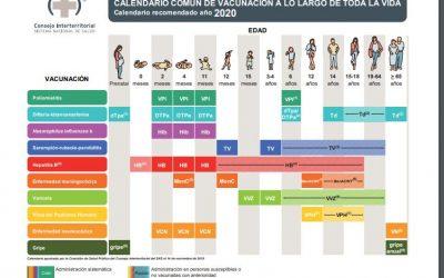 Ya se ha publicado el calendario de vacunación de 2020