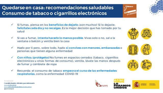COVID19 y tabaco